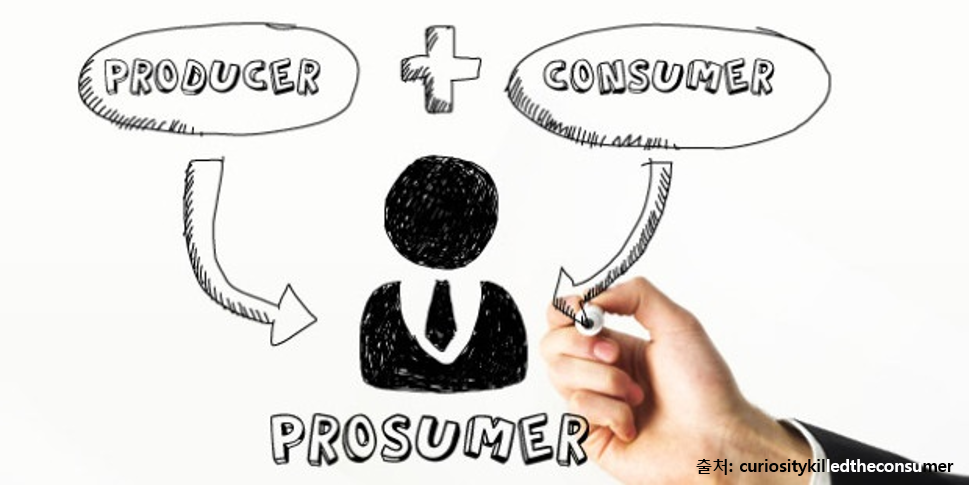 출처: https://curiositykilledtheconsumer.wordpress.com/2012/06/02/do-you-prosume-how-the-do-it-yourself-trend-changes-the-relation-between-producer-and-consumer/